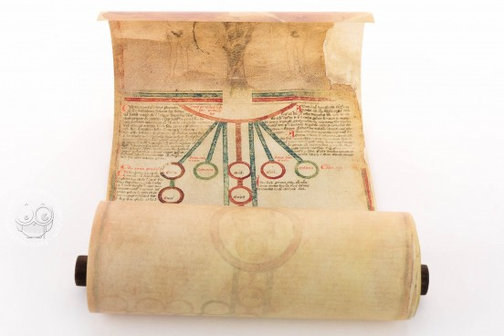 Genealogy of Christ, Rome, Biblioteca Casanatense, Ms. 4254 − Photo 1