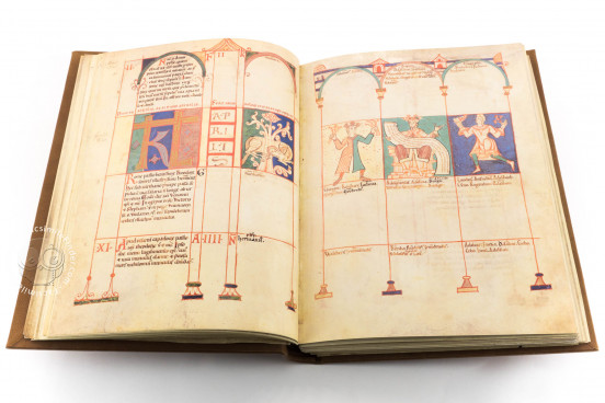 Guta-Sintram Codex, Ms. 37 - Bibliothèque du Grand Séminaire (Strasbourg, France) − photo 1