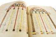 Visigothic-Mozarabic Bible of St. Isidore, León, Archivio Capitular de la Real Colegiata de San Isidoro, Ms. 2 − Photo 10