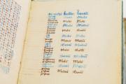 Prayer Book of Stephan Lochner, Darmstadt, Hessische Landes und Hochschulbibliothek, Hs. 70 − Photo 4
